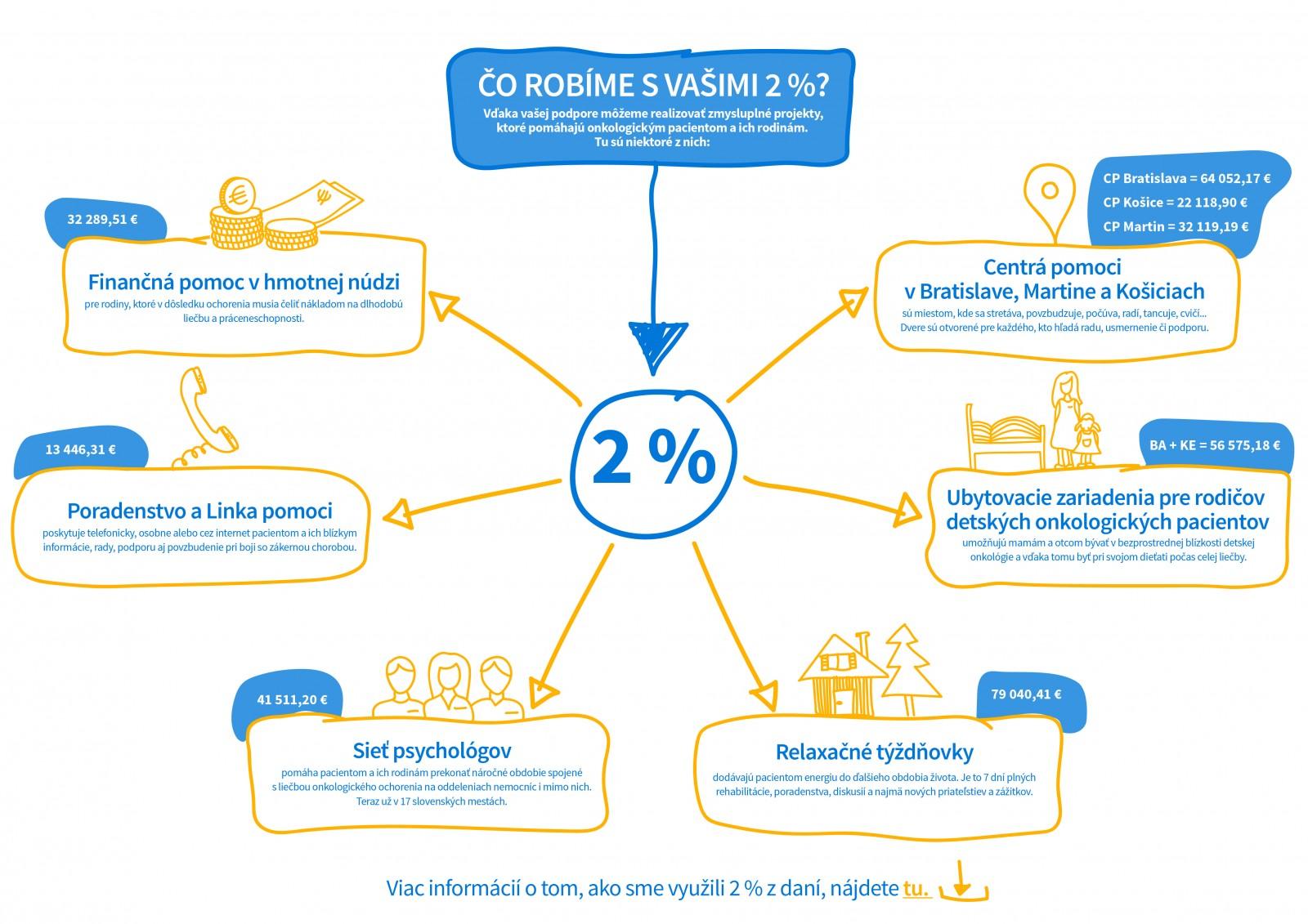 lpr_infografika final